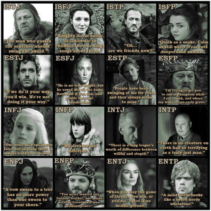 Game of Thrones MBTI Character Chart : mbti