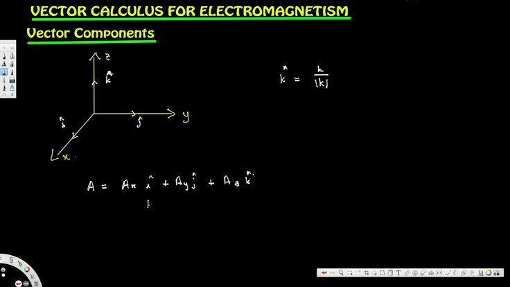 Vector Calculus for Electromagnetism 1 : Vector Components - Electromagn...