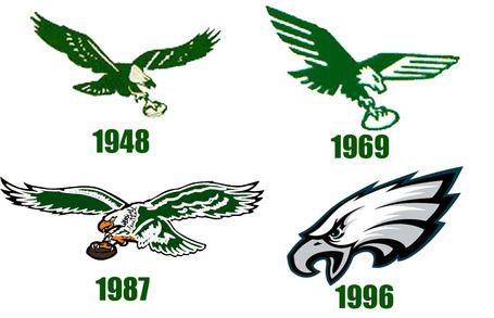 Progression of the Eagles logo