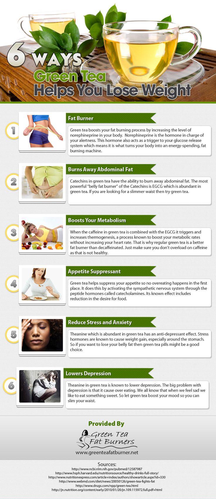 Face fat loss tips in tamil