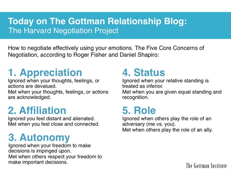 """Do you know how to negotiate effectively using your emotions? In today's posting on The Gottman Relationship Blog, we discuss The Harvard Negotiation Project and explain the """"Five Core Concerns of Negotiation"""" as outlined by Roger Fisher and Daniel Shapiro."""