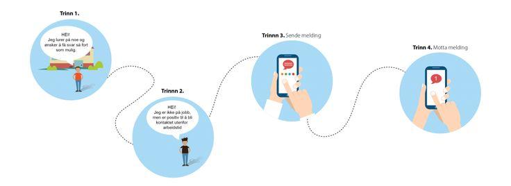 | En blogg om utviklingen av en app for ungdommer i barnevernet