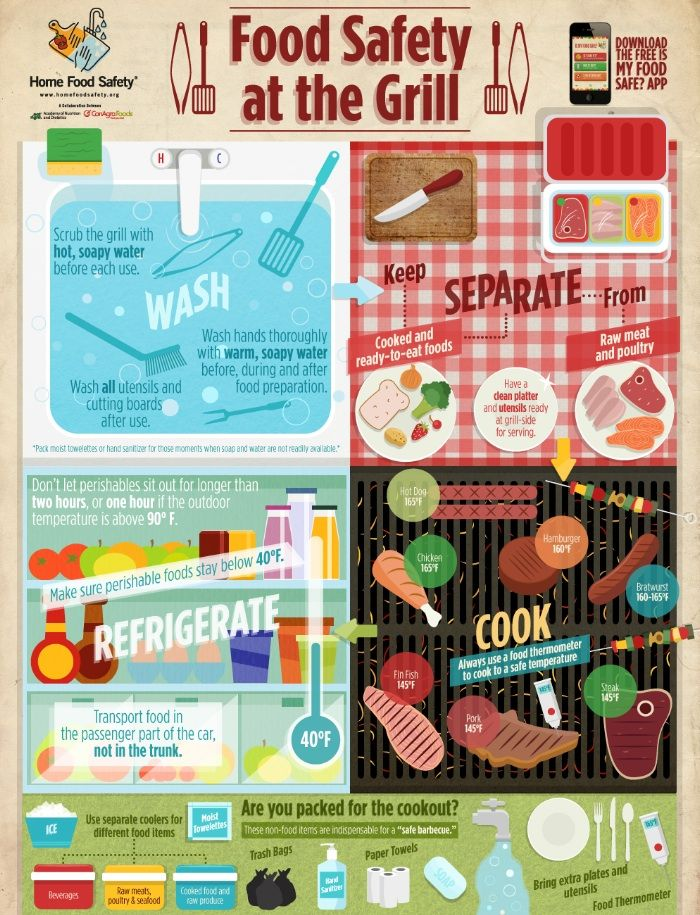 56 best Food Safety images on Pinterest Food science, Food tech - food safety specialist sample resume