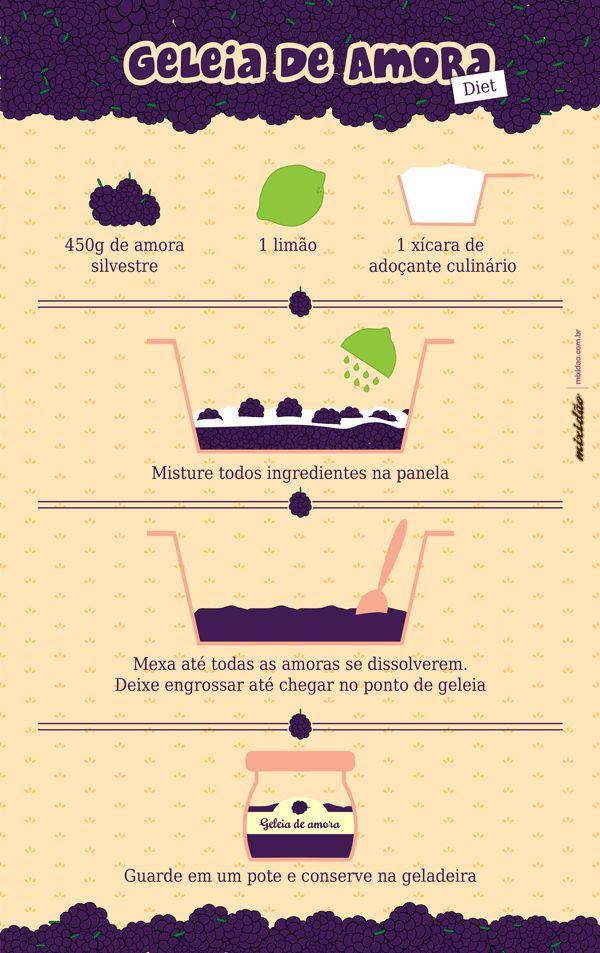 infografico_receita-ilustrada_geleia_de_amora_diet