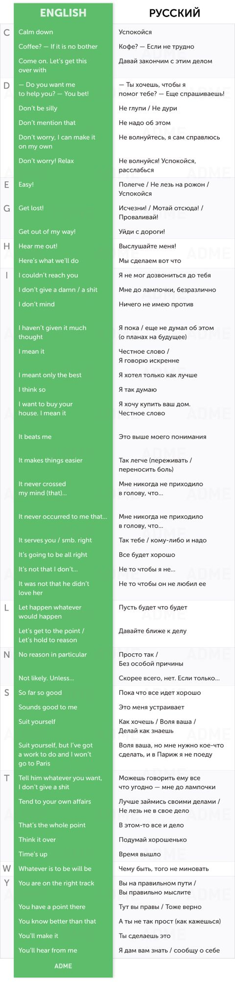 50 phrases Russian-English