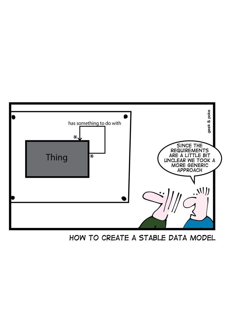 13 best developer humor images on pinterest