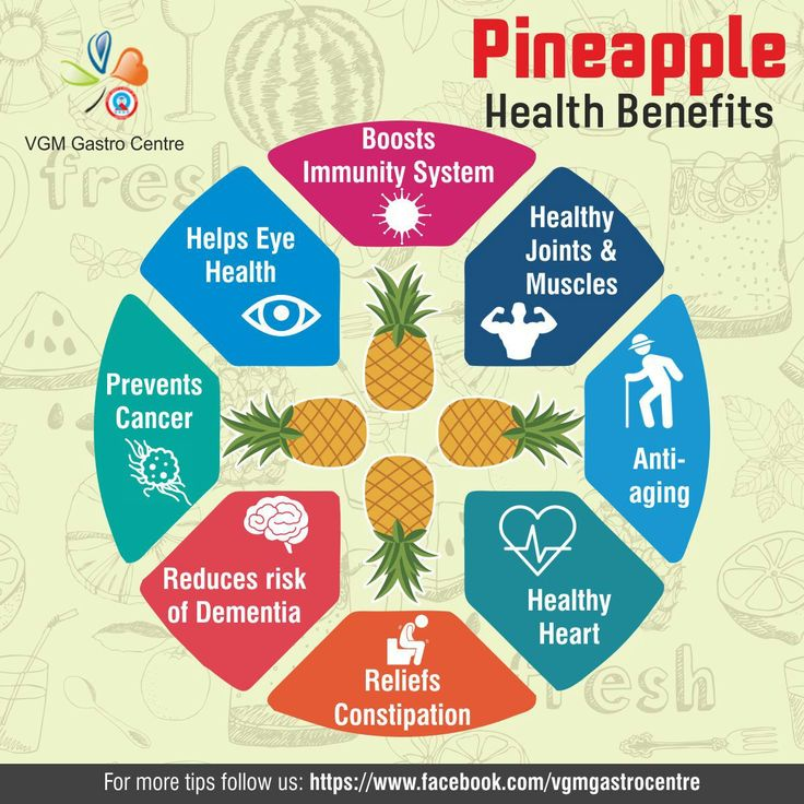 Worried of Aging? Here is a Remedy. Pineapple, a versatile fruit that most people love is extremely healthy and also helps in anti-aging. They also Boosts immune system and prevents health diseases. Consuming pineapple regularly helps in having a healthy heart, eyes, joints and Muscles. Pineapple is one amazing natural remedy for #Constipation. Medical properties of pineapple help to cure #cancer and reduce risk of #Dementia.Here you go a tropical fruit with more Health Benefits.