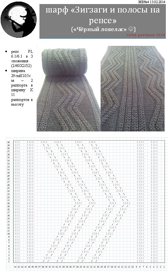 weter-peremen-2010 — «3 МВ№4 шарф Зигзаги и полосы на репсе описание.bmp» на…