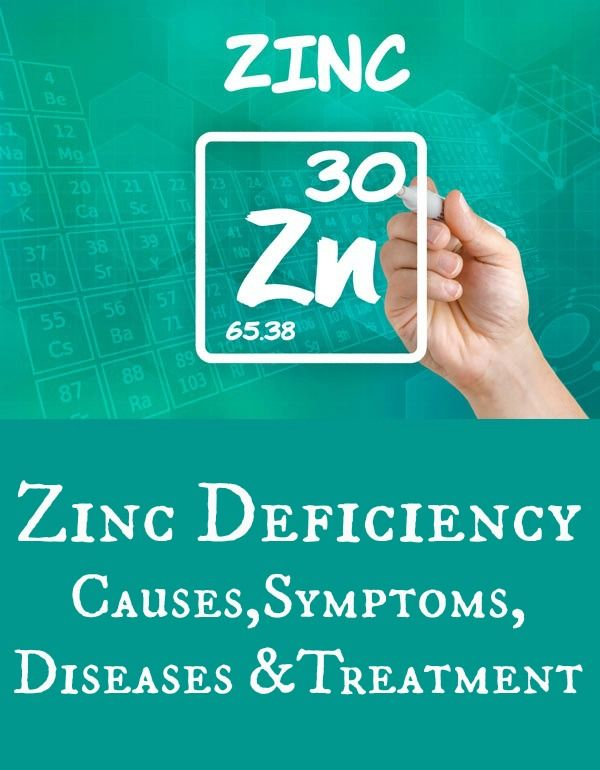 Zinc Deficiency – Causes, Symptoms, Diseases  Treatment