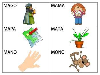 18 Flashcards of Spanish CVCV Words with /m/ Sound in the Initial Position.18 Tarjetas de Palabras en Espaol con el Sonido /m/ en la Silaba Inicial.