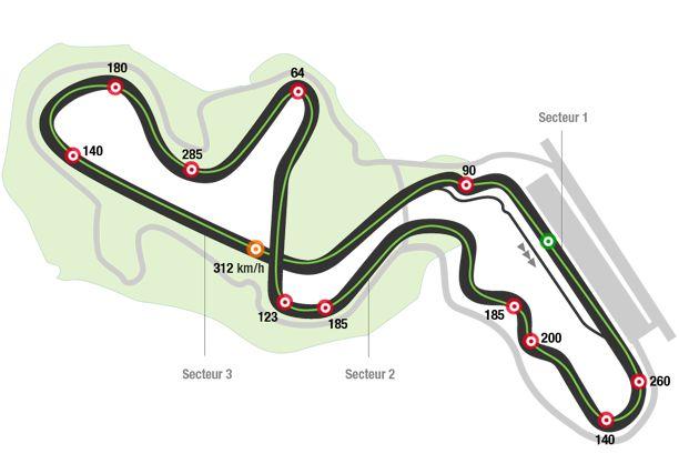 Grand Prix du Japon Suzuka