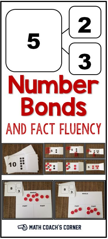 Knowing the combinations for the numbers to ten is the basis for fact fluency
