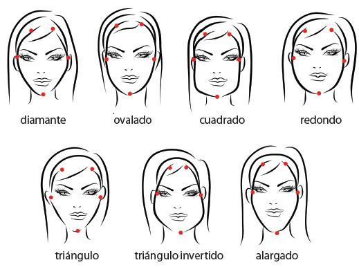 Descubre qué corte de pelo te favorece según la forma de tu rostro!