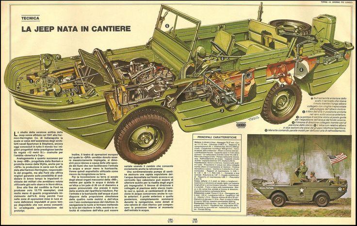 Amphibious Vehicle For Sale >> Cutaway Ford GPA Seep sea jeep | Jeep, Classic trucks