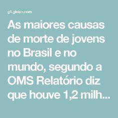 As maiores causas de morte de jovens no Brasil e no mundo, segundo a OMS  Relatório diz que houve 1,2 milhão de mortes, a maioria por causas evitáveis, em 2015, uma média de 3 mil por dia; violência e trânsito estão por trás da maioria dos óbitos brasileiros.