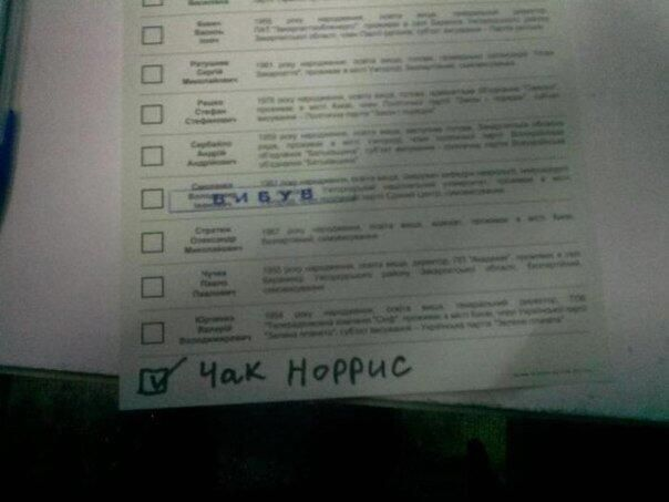 First vote on Chuck Norris (Чак Норрис) for Ukraine president is in pic.twitter.com/3XsIbWttLX