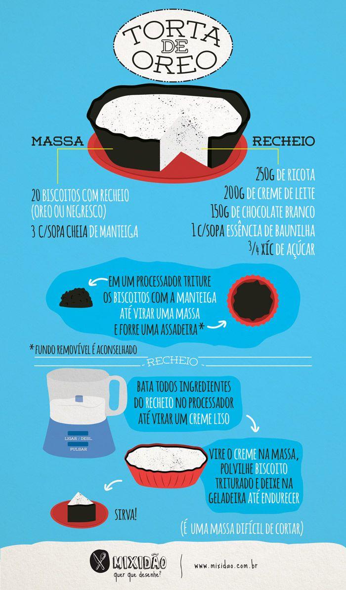 receita infográfico de torta de oreo com ricota