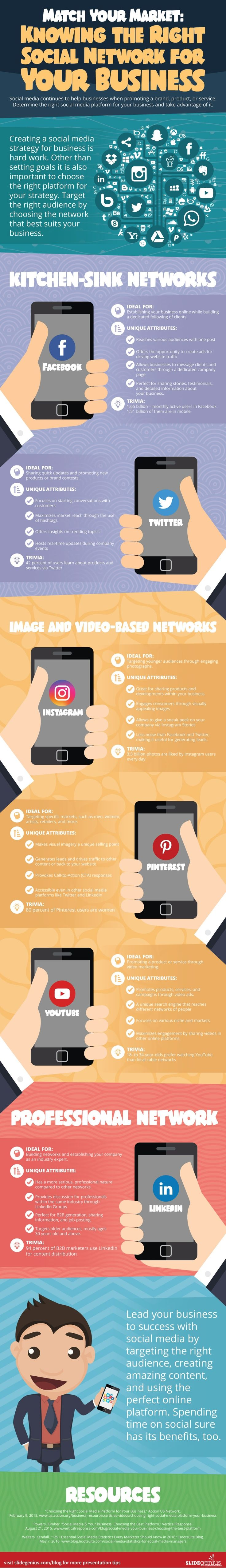 Which Social Media Platforms Are Worth Your Time and Effort? - #Infographic / Digital Information World