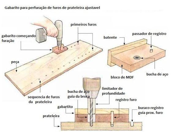 Ah! E se falando em madeira...: Quadro de dicas: Gabarito de furo sequencial
