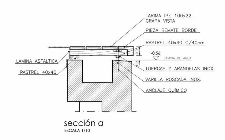 Imagen relacionada albercas planos de piscinas for Detalle constructivo piscina desbordante