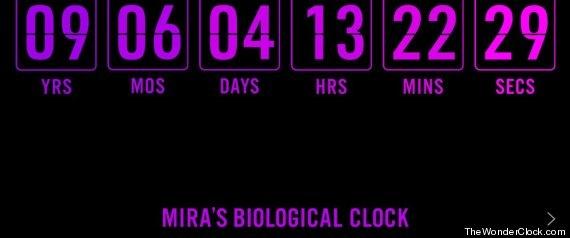 Wonder Clock App Tells Women When Their Biological Clocks Will Run Out- thought?Woman, Wonder Clocks, Digital Clocks, App Promise, Clocks App, Women Peaks, Biology Clocks, Clocks Tick