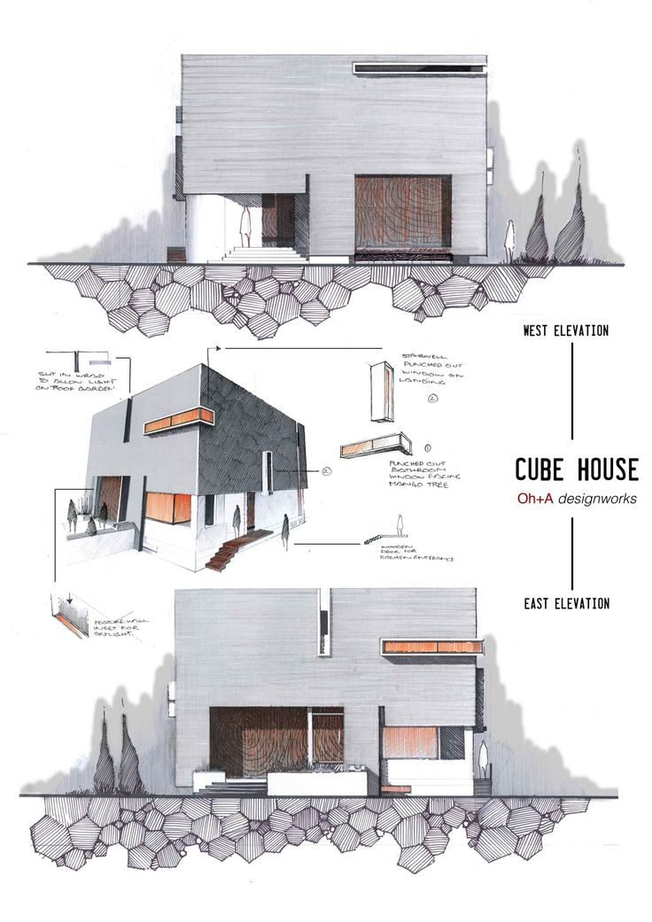 Plan Elevation Of A Cuboid : Best images about architectural presentations