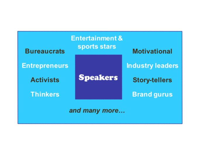 Outstanding Speakers Bureau represent a range of speakers who deliver insightful content with impact across domains and expertise areas