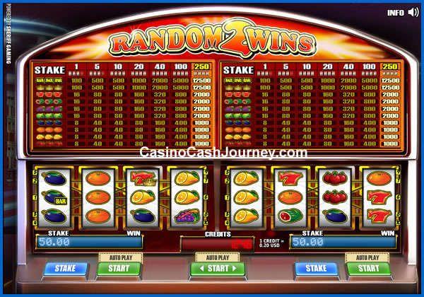Dreams casino signup bonus