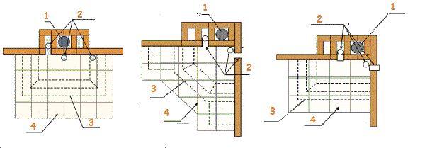 ВЫБОР ПРАВИЛЬНОГО МЕСТА ДЛЯ МОНТАЖА КАМИНА – ЗАЛОГ ЕГО УСПЕШНОГО ФУНКЦИОНИРОВАНИЯ Для качественной и не опасной для жителей работы камина необходимо правильно выбрать его место расположения в комнате. В большинстве случаев в предварительных проектах помещения место выбирает архитектор ещё на этапе планировки. Но часто бывает, что по тем или иным причинам его хочется изменить. Сделать это, конечно же, можно, но обязательно следует учитывать ниже перечисленные технические требования.
