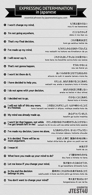 Infographic: how to express determination in Japanese