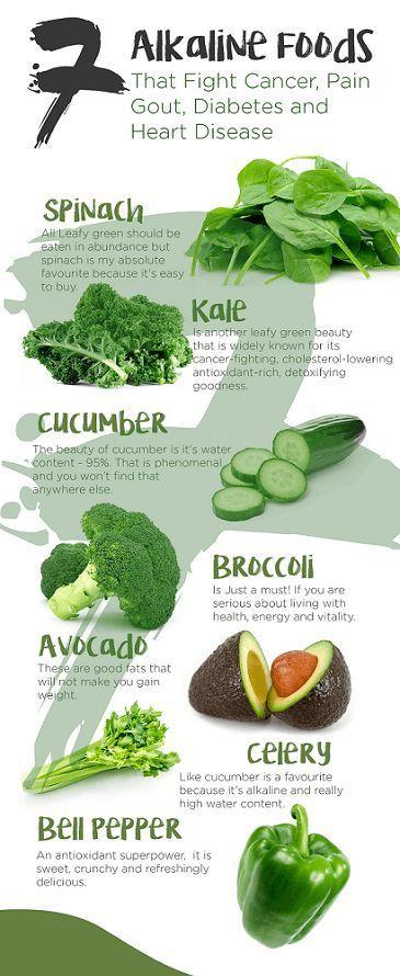 7 Alkaline Foods