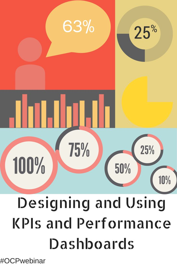 Designing and Using #KPIs and #Performance #Dashboards -  A Webinar Guide | How well are your dashboard reporting tools support your strategic mission and goals?  How many reporting layers do we need? Learn how to tailor your dashboards to perfectly fit the needs of your C-suite, middle managers. Price : 183 USD http://www.onlinecompliancepanel.com/ecommerce/webinar/~Miles_Hutchinson/~Designing-and-Using-KPIs-and-Performance-Dashboards/~product_id=500749LIVE?expDate=SocialMedia_Feb19th2015
