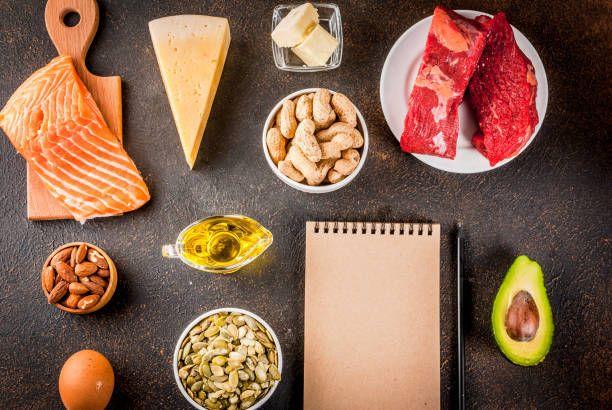 spanish ketogenic mediterranean diet meals