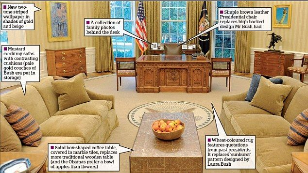 obama oval office rug. A Nice Little Explanation Of The Layout President Obama\u0027s Oval Office Obama Rug W