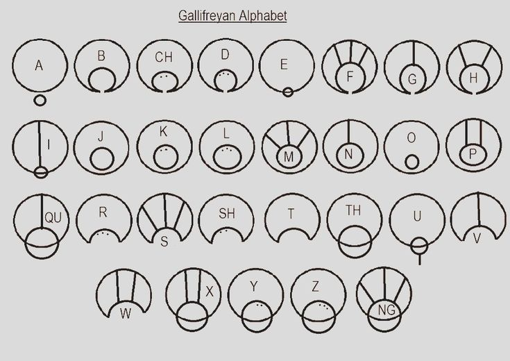 HOW TO WRITE IN GALLIFREYAN! (Doctor Who)