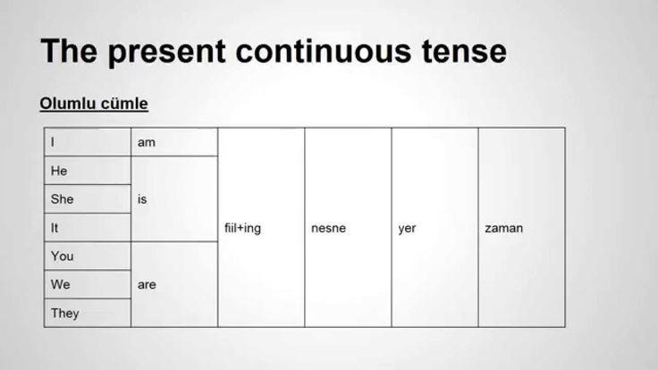5. Sınıf 9. Ünite İngilizce Konu Anlatımı