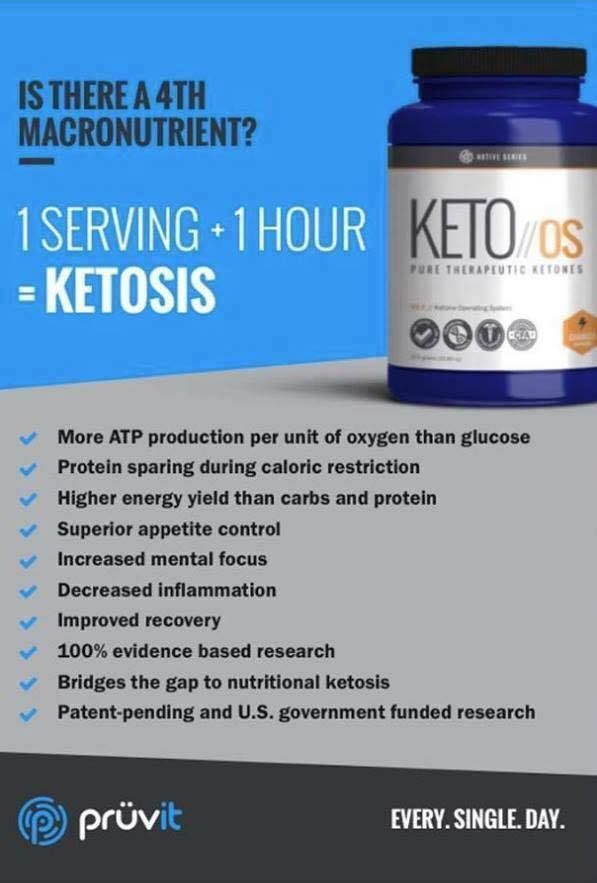 30 best PRUVIT KETO/OS images on Pinterest   Pruvit keto, Ketogenic diet and Low carb