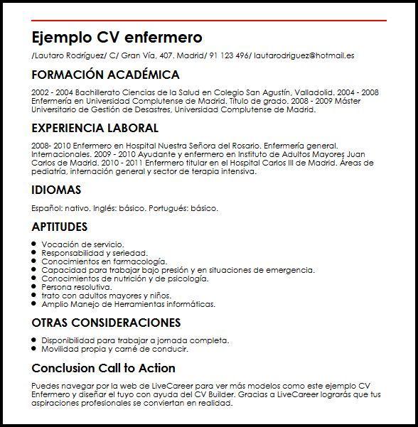 Modelos Y Ejemplos De Curriculum Vitae Ejemplos De Curriculum Vitae