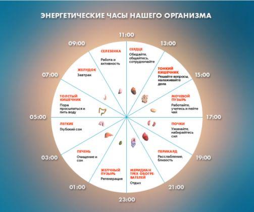 Если вы просыпаетесь по ночам в это время, то у вас могут быть проблемы. Это серьезно! http://econet.ru/articles/139722-esli-vy-prosypaetes-po-nocham-v-eto-vremya-to-u-vas-mogut-byt-problemy