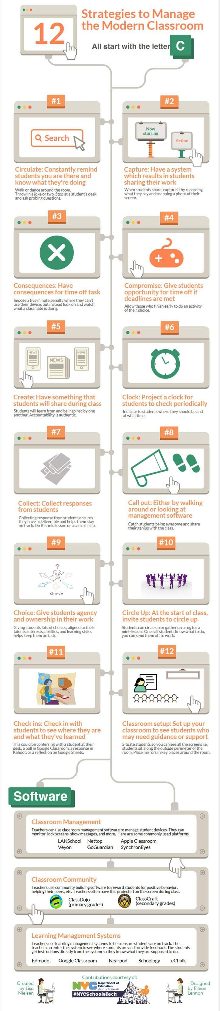 Modern Classroom Management Strategies ~ Best classroom management images on pinterest