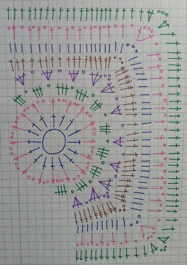 145 besten Handarbeiten - Tücher und Schals Bilder auf Pinterest ...