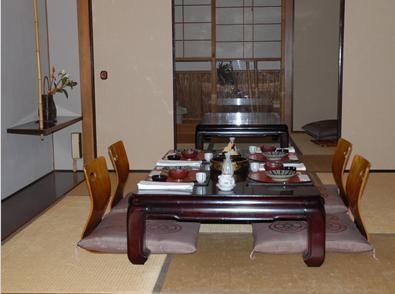 Las 25 mejores ideas sobre mesa japonesa en pinterest for Mesa japonesa tradicional