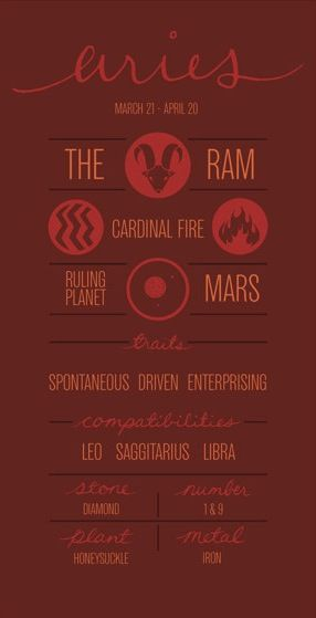 Aries ~ I'm on the cusp and read Aries and Pisces!