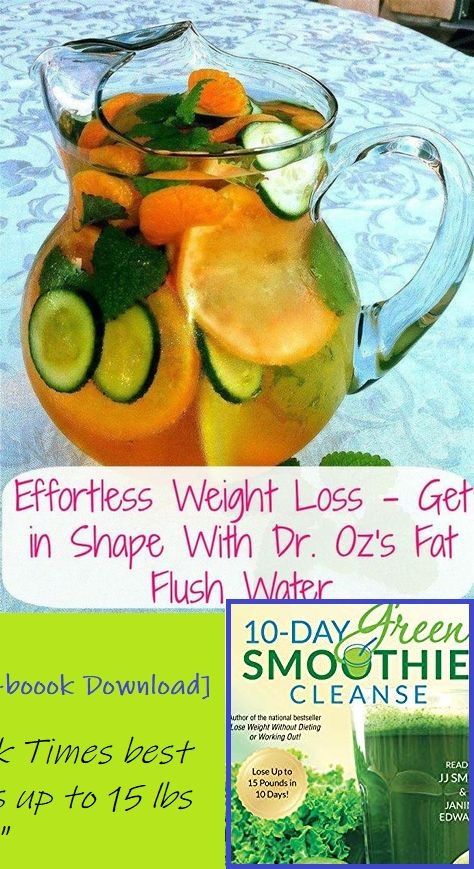 Dr Oz Fat Flush Water Recipe | Dr. Oz's Detox Water Recipe for Weight Loss by DI…