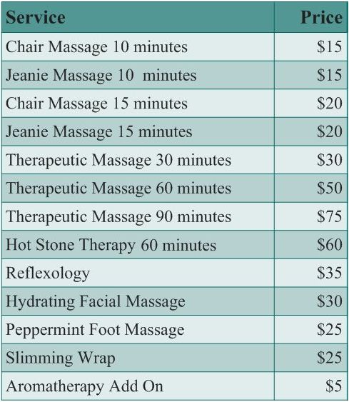 32 best Massage Business Ideas images on Pinterest Business - resume massage therapist