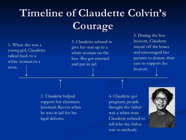 Claudette Colvin - Forgotten pioneer and heroine of the Civil Rights Movement