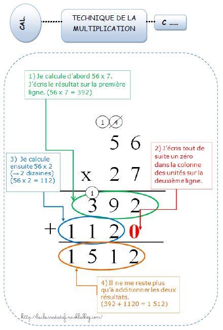 Technique de la multiplication 2 chiffres la classe de for Exercice multiplication cm1