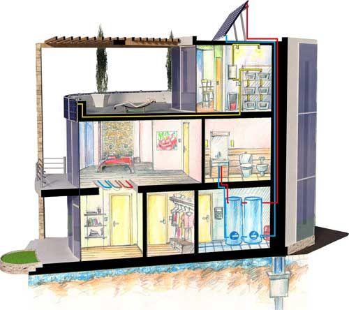 разработанный в Приморье проект Экологичный Дом будущего (экодом)