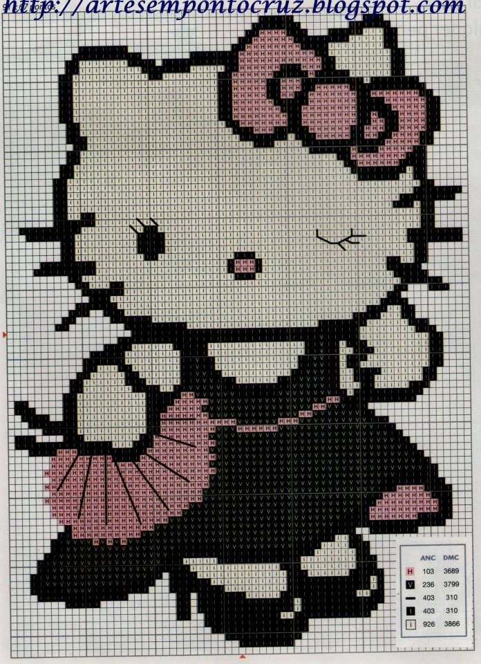GRAFICOS PUNTO DE CRUZ GRATIS : HELLO KITTY