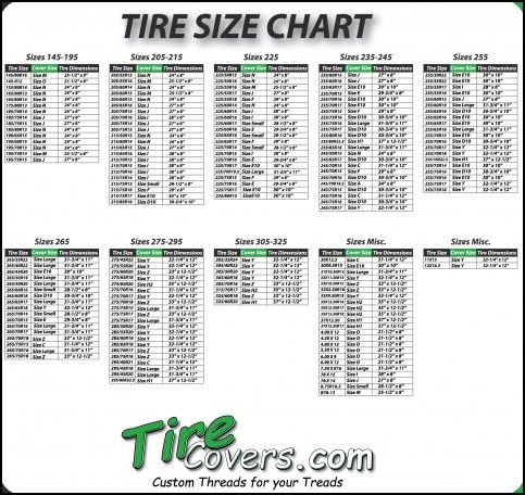 Mud Tire Size Chart  Wheels  Tires Gallery    Tired